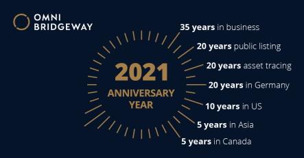 Omni Bridgeway reaches several significant milestones in 2021